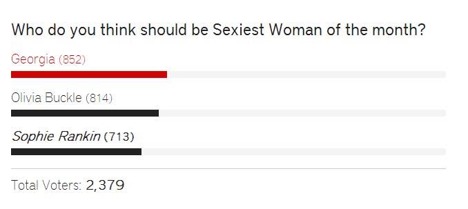 sexiestwomenfeb2014